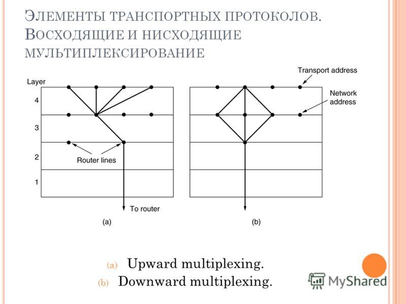 Э ЛЕМЕНТЫ ТРАНСПОРТНЫХ ПРОТОКОЛОВ. В ОСХОДЯЩИЕ И НИСХОДЯЩИЕ МУЛЬТИПЛЕКСИРОВАНИЕ (a) Upward multiplexing. (b) Downward multiplexing.
