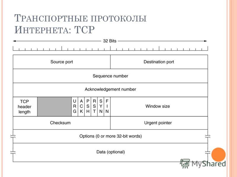 Т РАНСПОРТНЫЕ ПРОТОКОЛЫ И НТЕРНЕТА : TCP