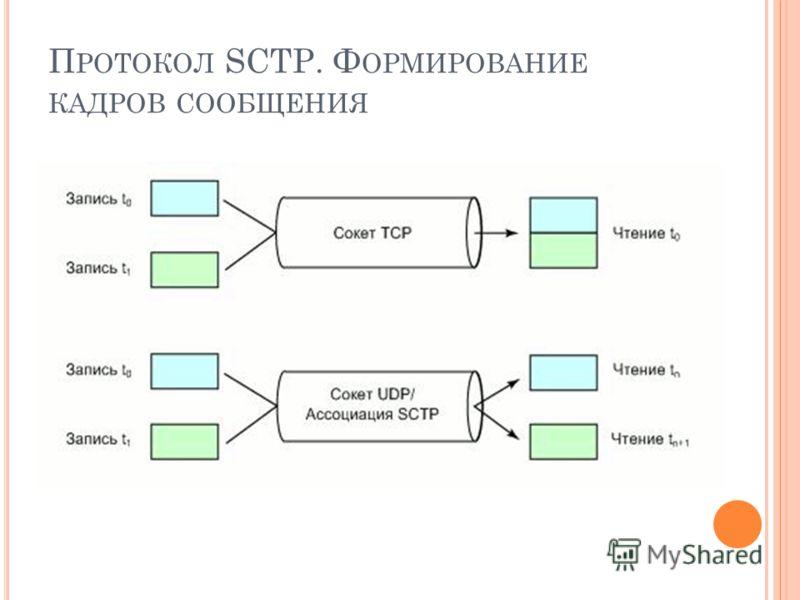 П РОТОКОЛ SCTP. Ф ОРМИРОВАНИЕ КАДРОВ СООБЩЕНИЯ