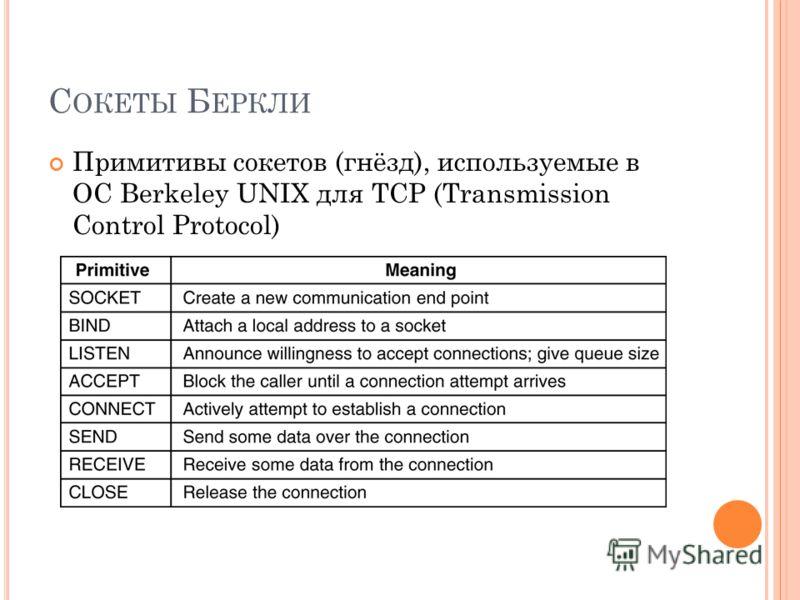 С ОКЕТЫ Б ЕРКЛИ Примитивы сокетов (гнёзд), используемые в ОС Berkeley UNIX для TCP (Transmission Control Protocol)
