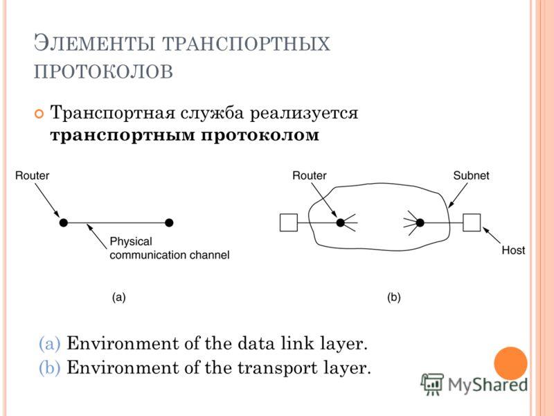 Э ЛЕМЕНТЫ ТРАНСПОРТНЫХ ПРОТОКОЛОВ Транспортная служба реализуется транспортным протоколом (a) Environment of the data link layer. (b) Environment of the transport layer.