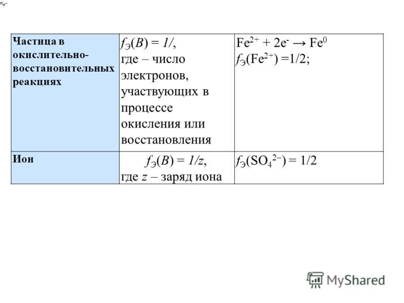 Частица в окислительно- восстановительных реакциях f Э (В) = 1/, где – число электронов, участвующих в процессе окисления или восстановления Fe 2+ + 2e - Fe 0 f Э (Fe 2+ ) =1/2; Ион f Э (В) = 1/z, где z – заряд иона f Э (SO 4 2– ) = 1/2