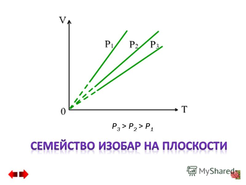 Р 3 > Р 2 > Р 1