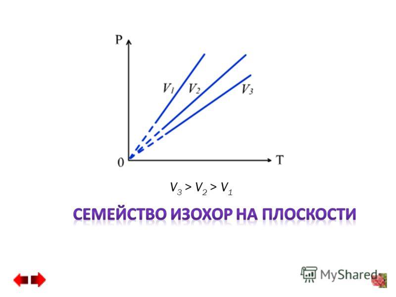 V 3 > V 2 > V 1