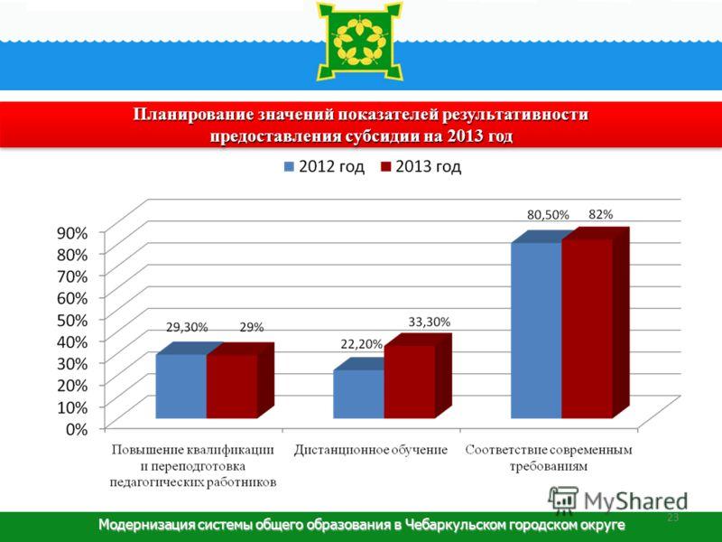 Модернизация системы общего образования в Чебаркульском городском округе Планирование значений показателей результативности предоставления субсидии на 2013 год Планирование значений показателей результативности предоставления субсидии на 2013 год 23