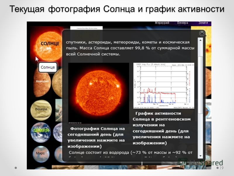 Текущая фотография Солнца и график активности 19