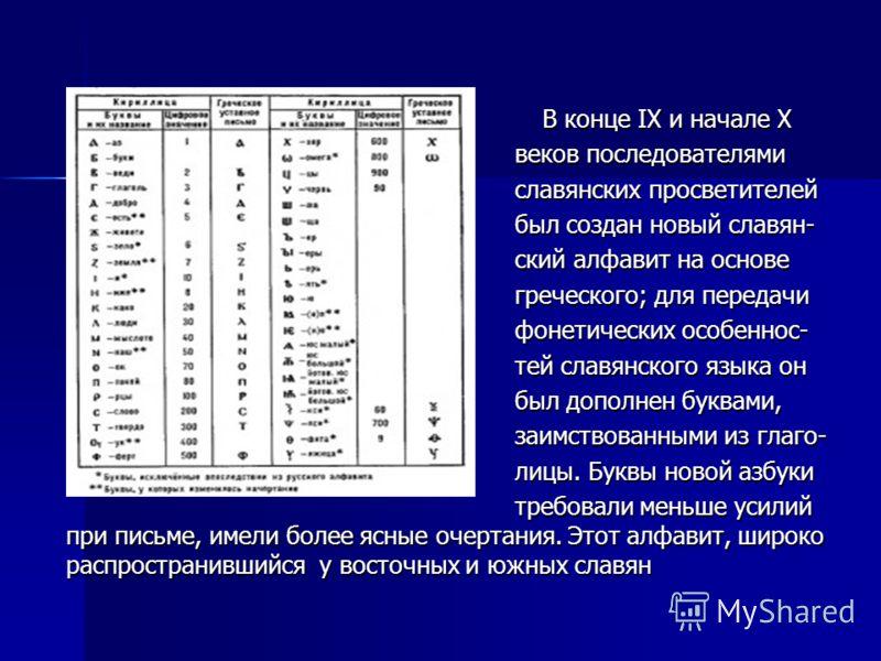 В конце IX и начале X В конце IX и начале X веков последователями веков последователями славянских просветителей славянских просветителей был создан новый славян- был создан новый славян- ский алфавит на основе ский алфавит на основе греческого; для