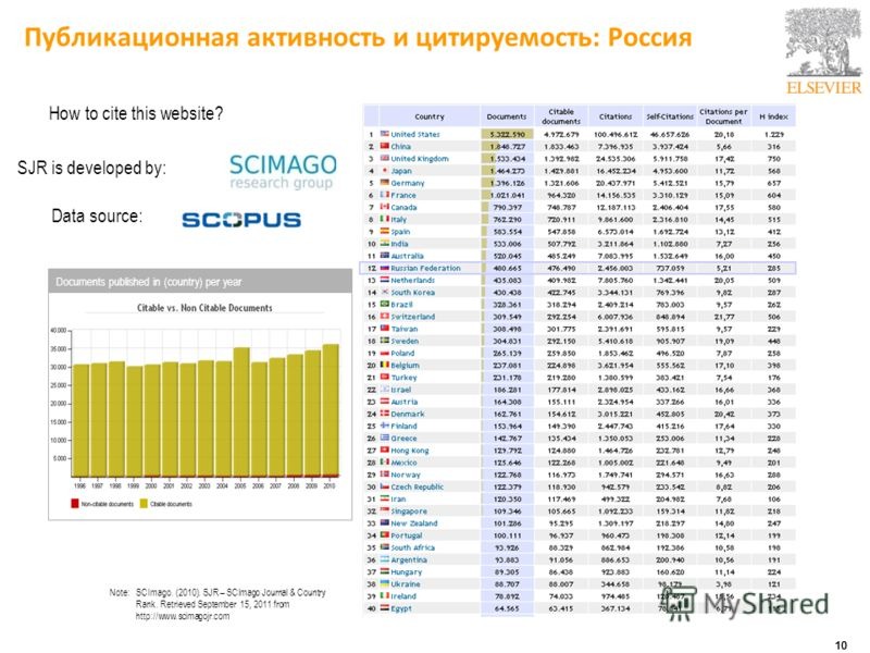 Немного статистики (2) 2012 – GDP / Capita2012 – R&D-spend / Capita ? HungaryChina PolandRussiaBrazil 0.5 GDP / Capita Factor R&D spend / Capita Factor Sources: IMF, UNESCO 0.6 0.3 HungaryChinaPolandRussiaBrazil 0. 290.190.320.140.18