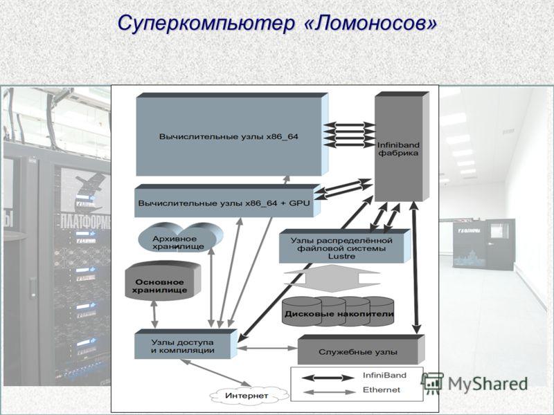 Суперкомпьютер «Ломоносов»