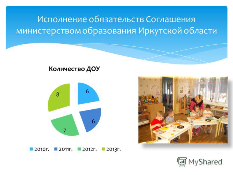 Исполнение обязательств Соглашения министерством образования Иркутской области