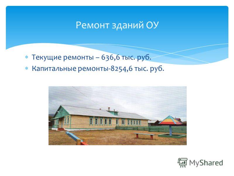 Текущие ремонты – 636,6 тыс. руб. Капитальные ремонты-8254,6 тыс. руб. Ремонт зданий ОУ