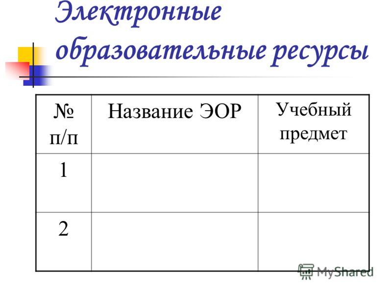 Электронные образовательные ресурсы п/п Название ЭОР Учебный предмет 1 2