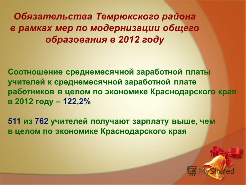 Обязательства Темрюкского района в рамках мер по модернизации общего образования в 2012 году Соотношение среднемесячной заработной платы учителей к среднемесячной заработной плате работников в целом по экономике Краснодарского края в 2012 году – 122,