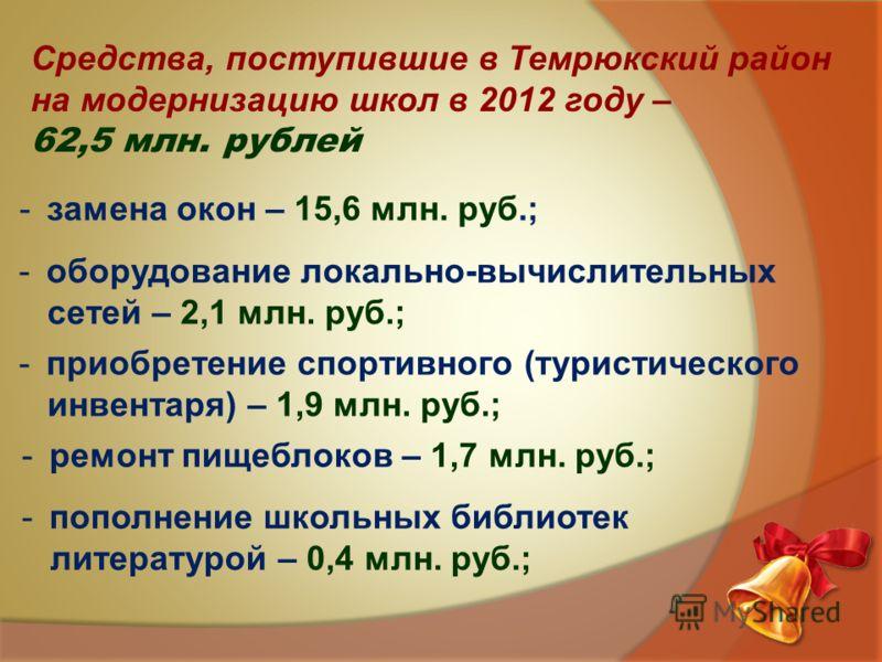 Средства, поступившие в Темрюкский район на модернизацию школ в 2012 году – 62,5 млн. рублей -замена окон – 15,6 млн. руб.; -оборудование локально-вычислительных сетей – 2,1 млн. руб.; -приобретение спортивного (туристического инвентаря) – 1,9 млн. р
