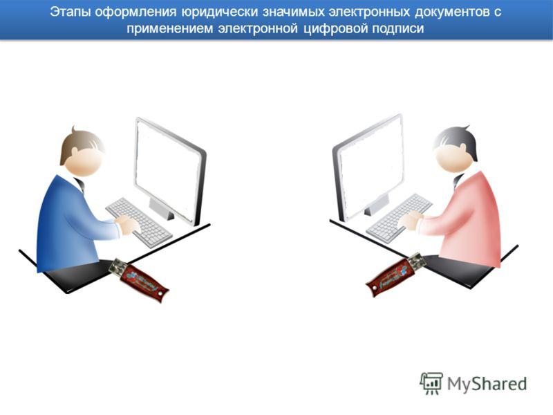 Этапы оформления юридически значимых электронных документов с применением электронной цифровой подписи