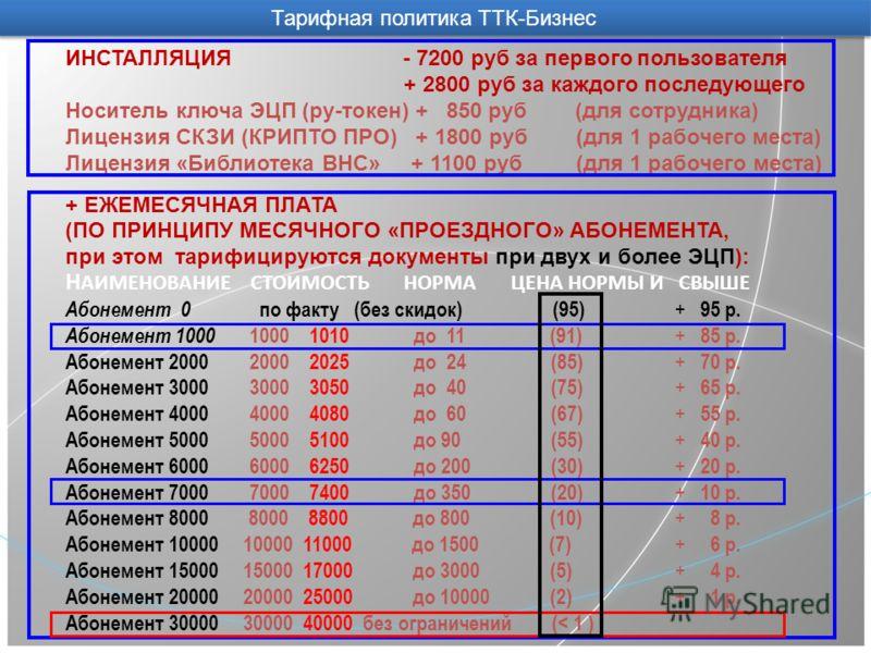 ИНСТАЛЛЯЦИЯ - 7200 руб за первого пользователя + 2800 руб за каждого последующего Носитель ключа ЭЦП (ру-токен) + 850 руб (для сотрудника) Лицензия СКЗИ (КРИПТО ПРО) + 1800 руб (для 1 рабочего места) Лицензия «Библиотека BHC» + 1100 руб (для 1 рабоче