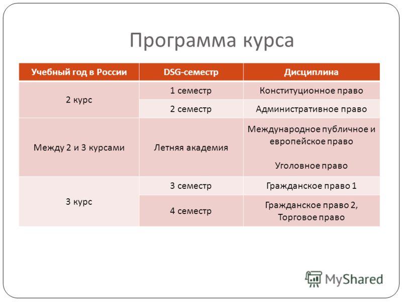 Программа курса Учебный год в РоссииDSG-семестрДисциплина 2 курс 1 семестрКонституционное право 2 семестрАдминистративное право Между 2 и 3 курсамиЛетняя академия Международное публичное и европейское право Уголовное право 3 курс 3 семестрГражданское