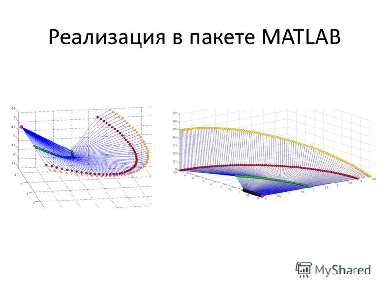 Реализация в пакете MATLAB