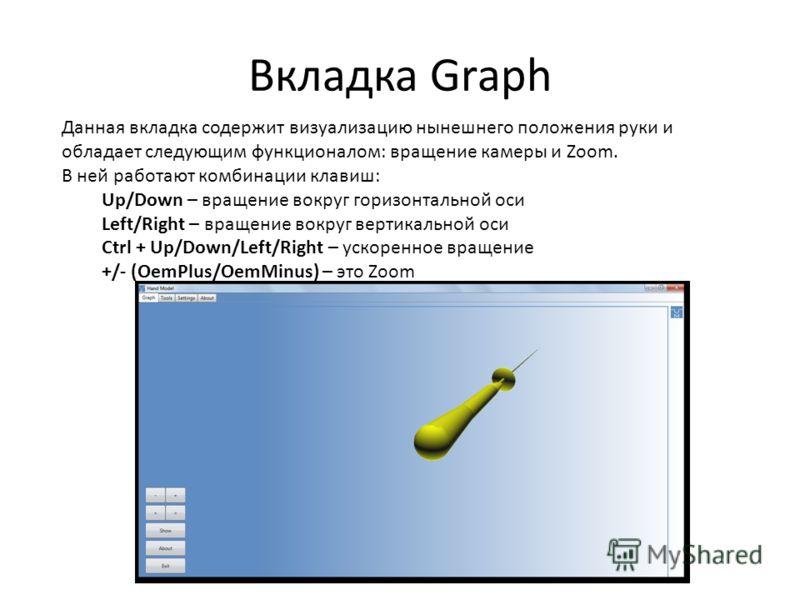 Вкладка Graph Данная вкладка содержит визуализацию нынешнего положения руки и обладает следующим функционалом: вращение камеры и Zoom. В ней работают комбинации клавиш: Up/Down – вращение вокруг горизонтальной оси Left/Right – вращение вокруг вертика