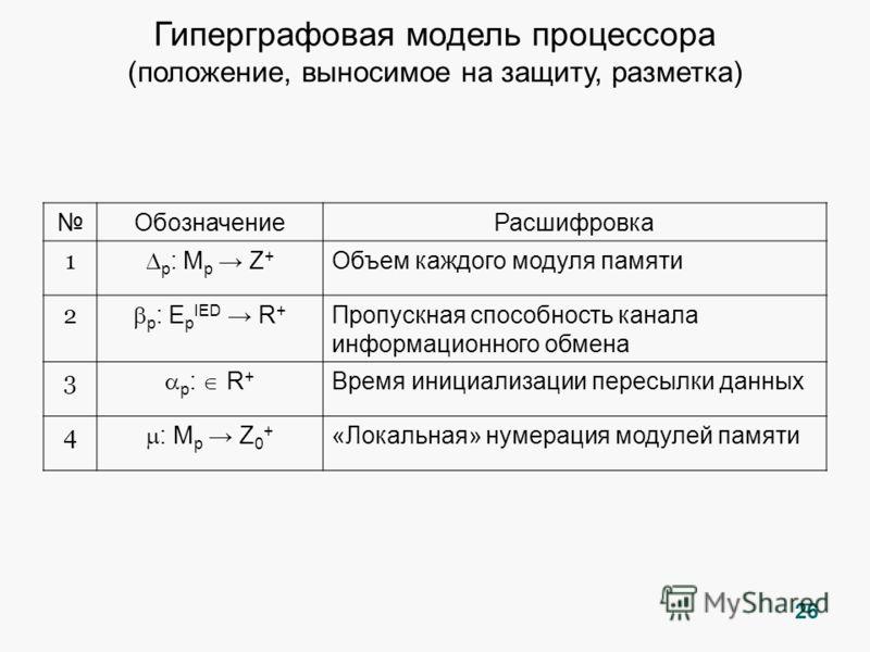26 ОбозначениеРасшифровка 1 p : M p Z + Объем каждого модуля памяти 2 p : E p IED R + Пропускная способность канала информационного обмена 3 p : R + Время инициализации пересылки данных 4 : M p Z 0 + «Локальная» нумерация модулей памяти Гиперграфовая