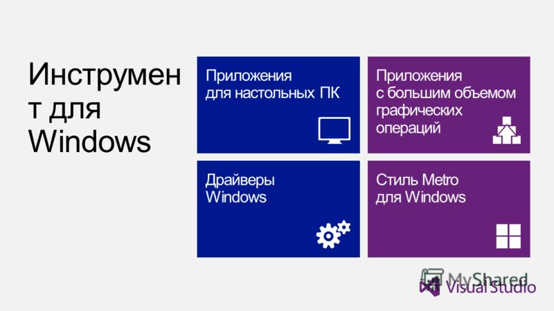 Приложения для настольных ПК Приложения с большим объемом графических операций Драйверы Windows Стиль Metro для Windows