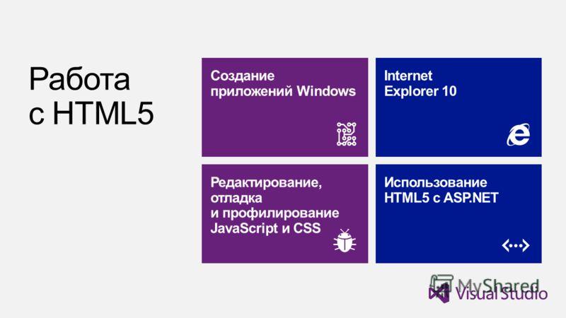 Редактирование, отладка и профилирование JavaScript и CSS Создание приложений Windows Internet Explorer 10 Использование HTML5 с ASP.NET