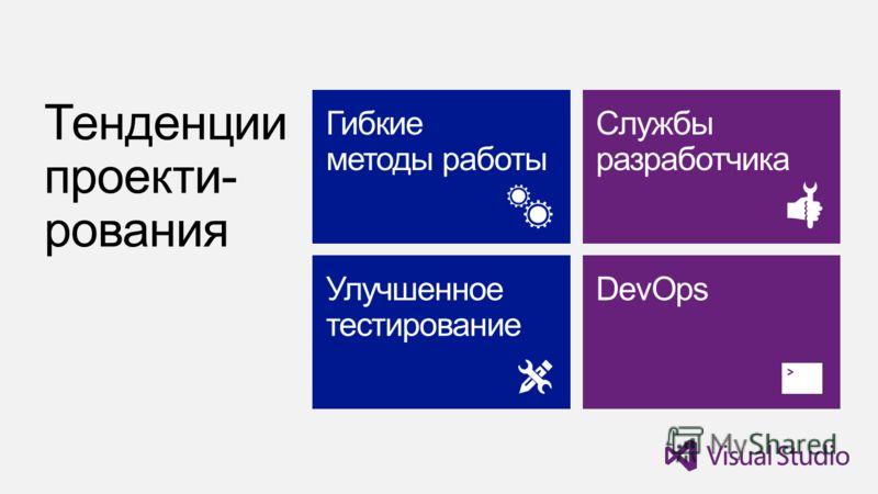 Улучшенное тестирование DevOps Гибкие методы работы Службы разработчика