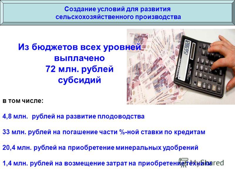 в том числе: 4,8 млн. рублей на развитие плодоводства 33 млн. рублей на погашение части %-ной ставки по кредитам 20,4 млн. рублей на приобретение минеральных удобрений 1,4 млн. рублей на возмещение затрат на приобретение техники Создание условий для