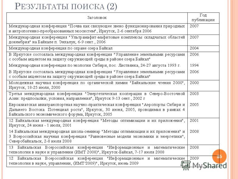 Р ЕЗУЛЬТАТЫ ПОИСКА (2) 25