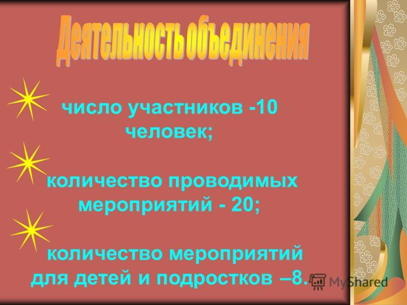 « Поэты родного края » ДК « Октябрь » г. Шумерля, ул. Щербакова. д.58 Директор : Алешина Валентина Петровна