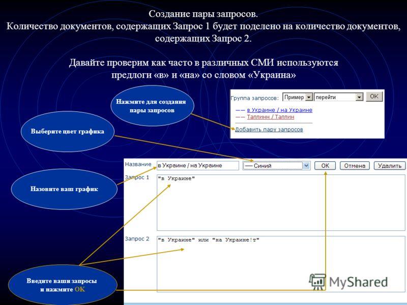 Создание пары запросов. Количество документов, содержащих Запрос 1 будет поделено на количество документов, содержащих Запрос 2. Давайте проверим как часто в различных СМИ используются предлоги «в» и «на» со словом «Украина» Нажмите для создания пары