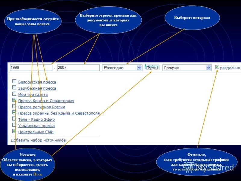 При необходимости создайте новые зоны поиска Укажите Области поиска, в которых вы собираетесь делать исследование, и нажмите Пуск Отметьте, если требуются отдельные графики для каждой области поиска, то есть набора баз данных Выберите интервал Выбери
