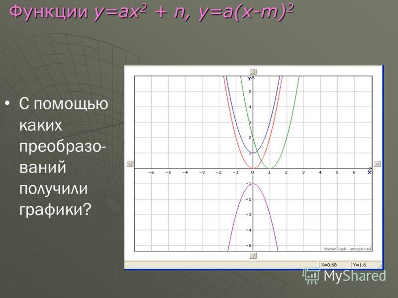Ф ункци и у=ах 2 + n, у=а(х-m) 2 Ф ункци и у=ах 2 + n, у=а(х-m) 2 С помощью каких преобразо- ваний получили графики?