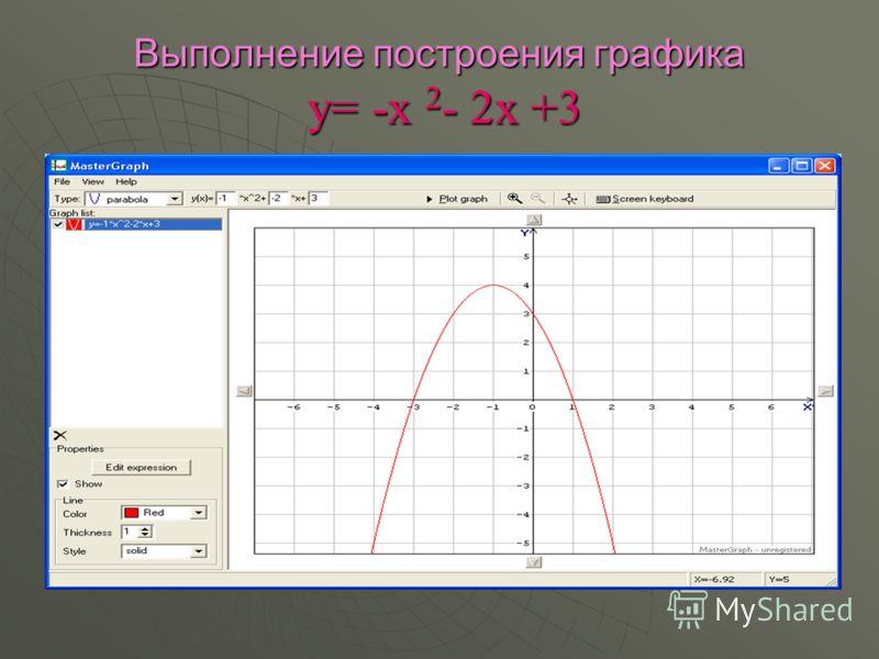Выполнение построения графика у= -х 2 - 2х +3