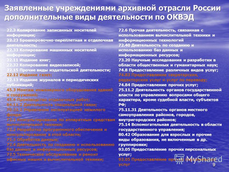 9 Заявленные учреждениями архивной отрасли России дополнительные виды деятельности по ОКВЭД 22.3 Копирование записанных носителей информации; 22.23 Брошюровочно-переплетная и отделочная деятельность; 22.33 Копирование машинных носителей информации; 2