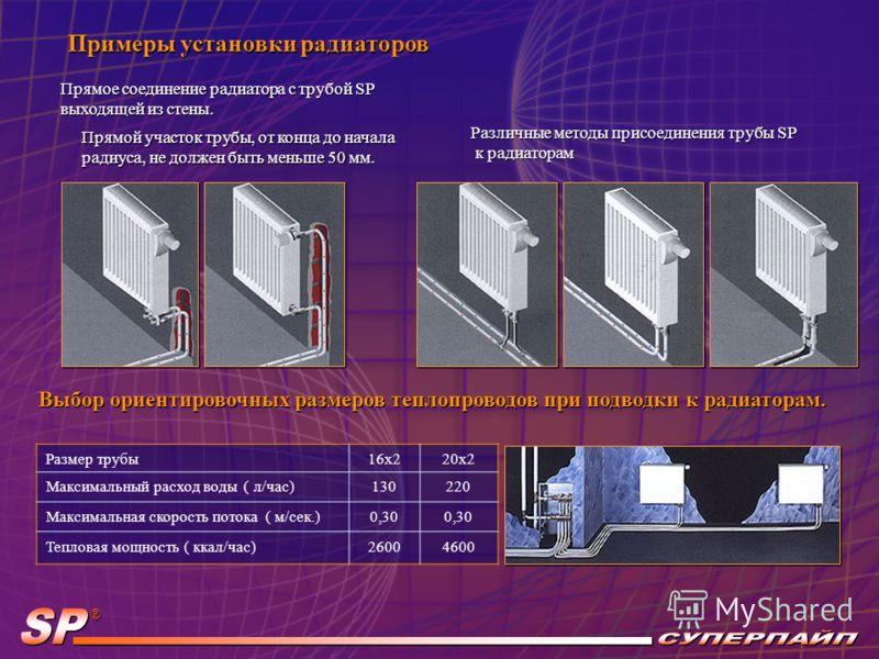 Примеры установки радиаторов Прямой участок трубы, от конца до начала радиуса, не должен быть меньше 50 мм. Различные методы присоединения трубы SP к радиаторам Прямое соединение радиатора с трубой SP выходящей из стены. Выбор ориентировочных размеро