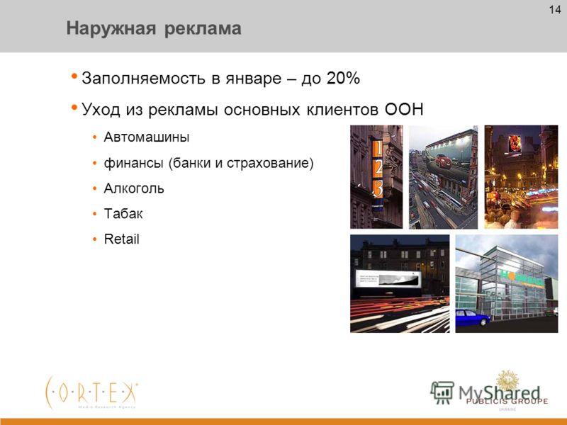 13 Процент наполняемости ТВ эфира week Source: GFK Ukraine, Markdata; TA 18+ 50k+; Direct Ads (2008-2009)