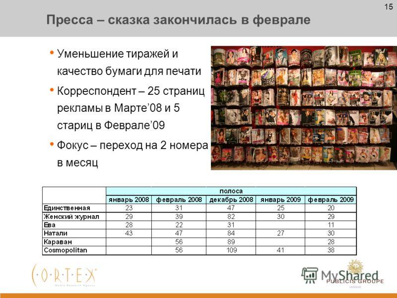 14 Наружная реклама Заполняемость в январе – до 20% Уход из рекламы основных клиентов ООН Автомашины финансы (банки и страхование) Алкоголь Табак Retail