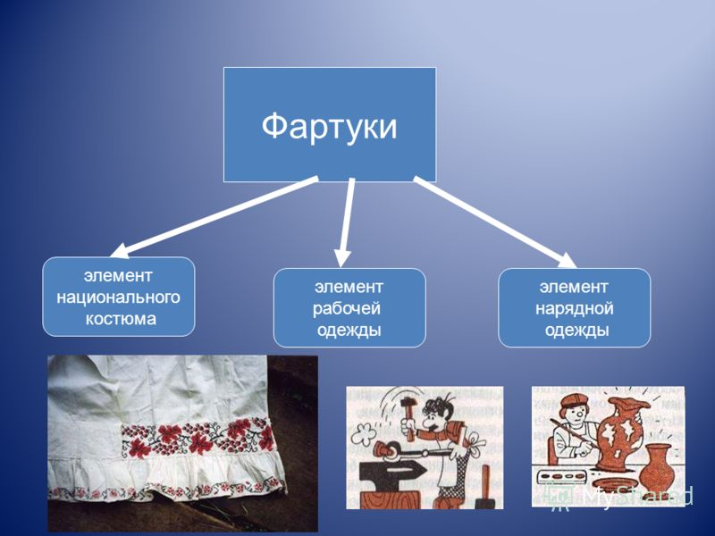 Фартуки элемент национального костюма элемент рабочей одежды элемент нарядной одежды
