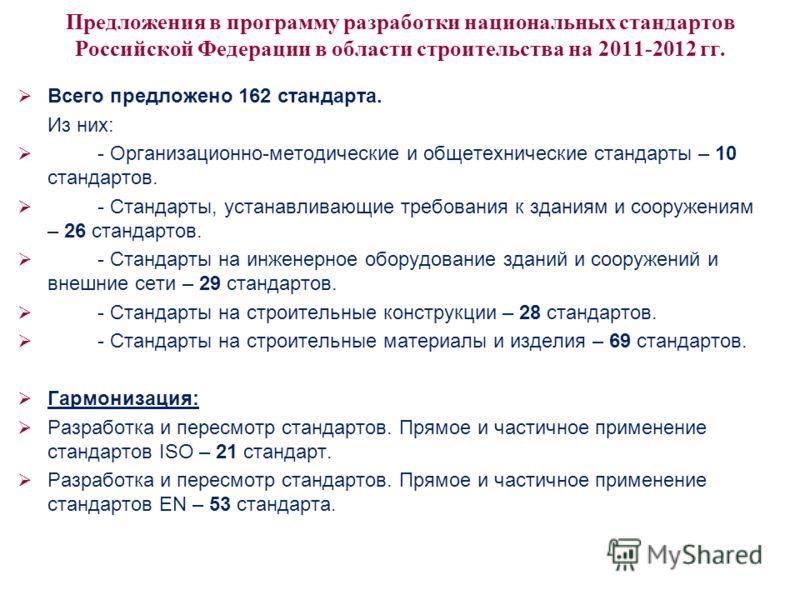 Предложения в программу разработки национальных стандартов Российской Федерации в области строительства на 2011-2012 гг. Всего предложено 162 стандарта. Из них: - Организационно-методические и общетехнические стандарты – 10 стандартов. - Стандарты, у