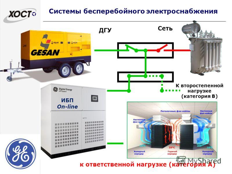 Системы бесперебойного электроснабжения к ответственной нагрузке (категория А) Сеть К второстепенной нагрузке (категория В) ИБП On-line ДГУ