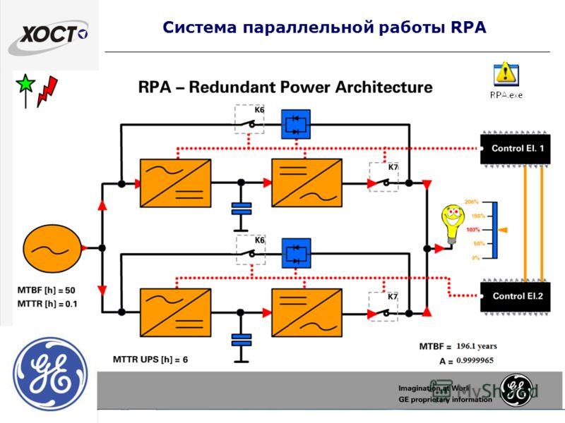 Система параллельной работы RPA