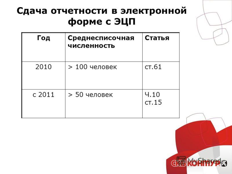 Сдача отчетности в электронной форме с ЭЦП ГодСреднесписочная численность Статья 2010> 100 человекст.61 с 2011> 50 человекЧ.10 ст.15