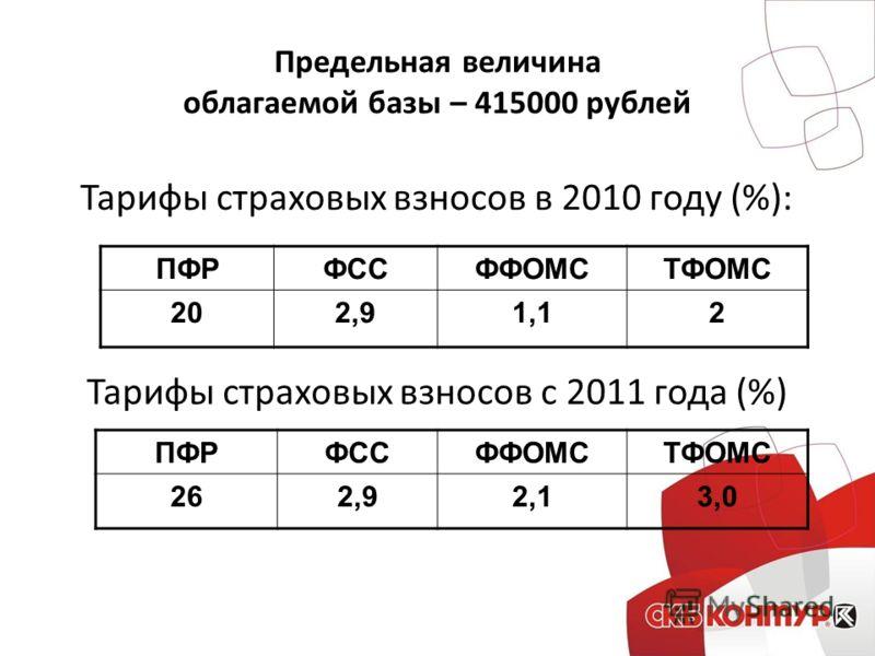 Предельная величина облагаемой базы – 415000 рублей ПФРФССФФОМСТФОМС 202,91,12 Тарифы страховых взносов в 2010 году (%): ПФРФССФФОМСТФОМС 262,92,13,0 Тарифы страховых взносов с 2011 года (%)