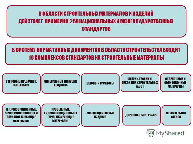 В ОБЛАСТИ СТРОИТЕЛЬНЫХ МАТЕРИАЛОВ И ИЗДЕЛИЙ ДЕЙСТВУЕТ ПРИМЕРНО 260 НАЦИОНАЛЬНЫХ И МЕЖГОСУДАРСТВЕННЫХ СТАНДАРТОВ В СИСТЕМУ НОРМАТИВНЫХ ДОКУМЕНТОВ В ОБЛАСТИ СТРОИТЕЛЬСТВА ВХОДИТ 10 КОМПЛЕКСОВ СТАНДАРТОВ НА СТРОИТЕЛЬНЫЕ МАТЕРИАЛЫ СТЕНОВЫЕ КЛАДОЧНЫЕ МАТЕ