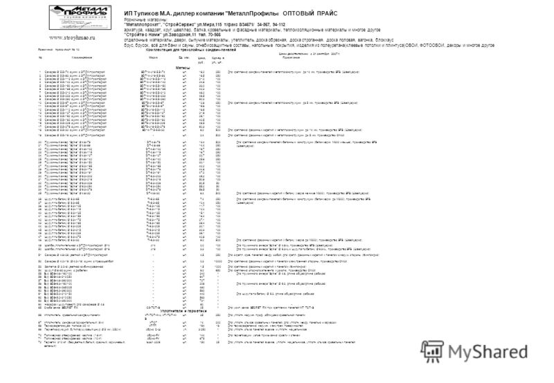 Розничный прайс-лист 18 Комплектация для трехслойных сэндвич-панелей Цены действительны с 21 сентября 2007 г. НаименованиеМаркаЕд. изм. Цена, руб. Кол-во в уп., шт. Примечание Метизы 1Саморез Ø 5.5x74 оцинк. с ЭПДМ-прокладкойSDT14-A19-5.5x74шт.18,025