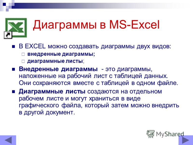 Диаграммы в MS-Excel В EXCEL можно создавать диаграммы двух видов: внедренные диаграммы; диаграммные листы; Внедренные диаграммы - это диаграммы, наложенные на рабочий лист с таблицей данных. Они сохраняются вместе с таблицей в одном файле. Диаграммн