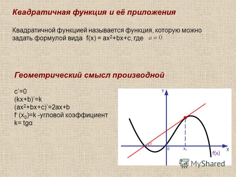 Квадратичная функция и её приложения Квадратичной функцией называется функция, которую можно задать формулой вида f(x) = ax 2 +bx+c, где Геометрический смысл производной c=0 (kx+b)=k (ax 2 +bx+c)=2ax+b f (x 0 )=k -угловой коэффициент k= tgα