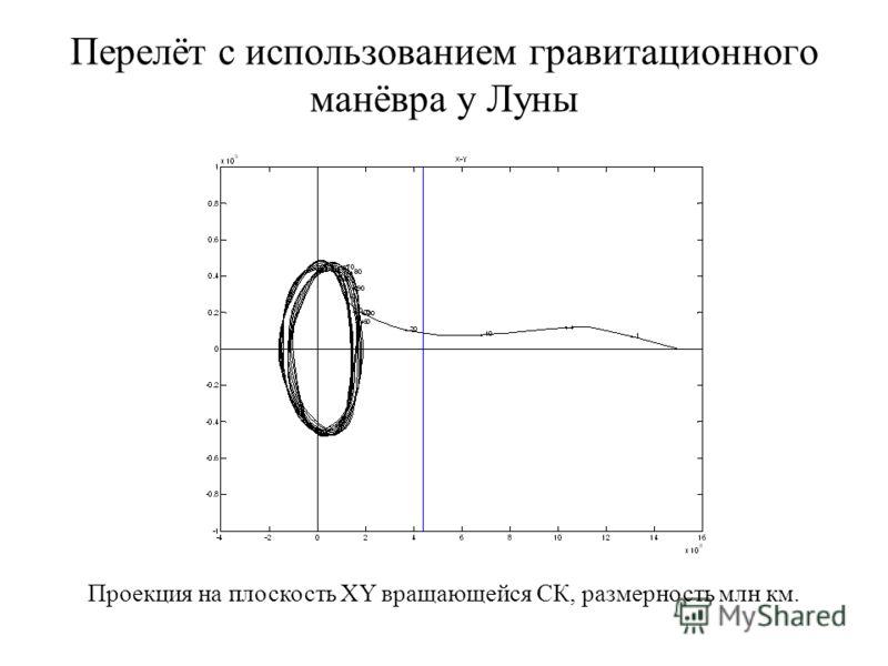 Перелёт с использованием гравитационного манёвра у Луны Проекция на плоскость XY вращающейся СК, размерность млн км.