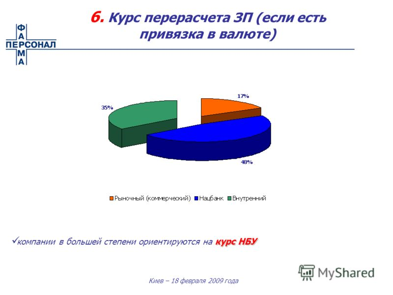 Киев – 18 февраля 2009 года 6. Курс перерасчета ЗП (если есть привязка в валюте) курс НБУ компании в большей степени ориентируются на курс НБУ